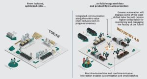 industry-4_0-and-manufacturing